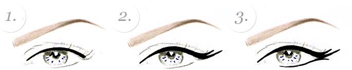 Eyeliner_Look3_685x137